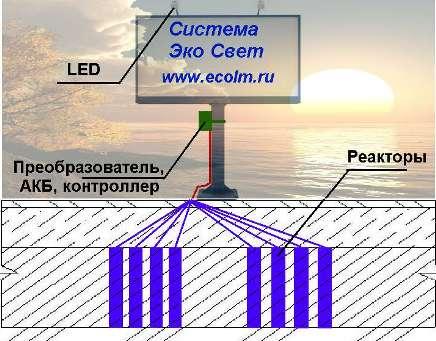 Схема установки системы Эко Свет_реклама