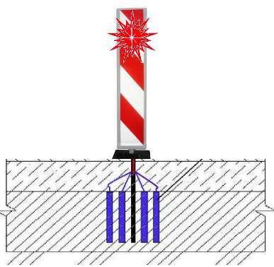 Подсветка разделительного столбика с питанием от земляных батарей
