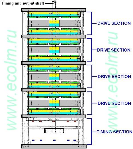 Магнитный двигатель Charles Flynn's