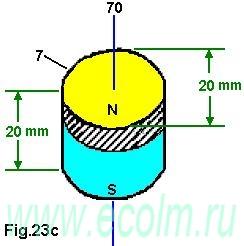Магнитный Мотор Muammer Yildiz