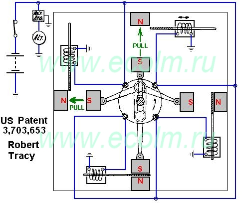 Магнитный мотор Robert Tracy