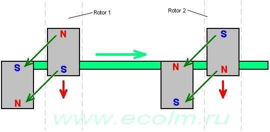 Stephen Kundel's магнитный мотор. Взаимодействие магнитных пар