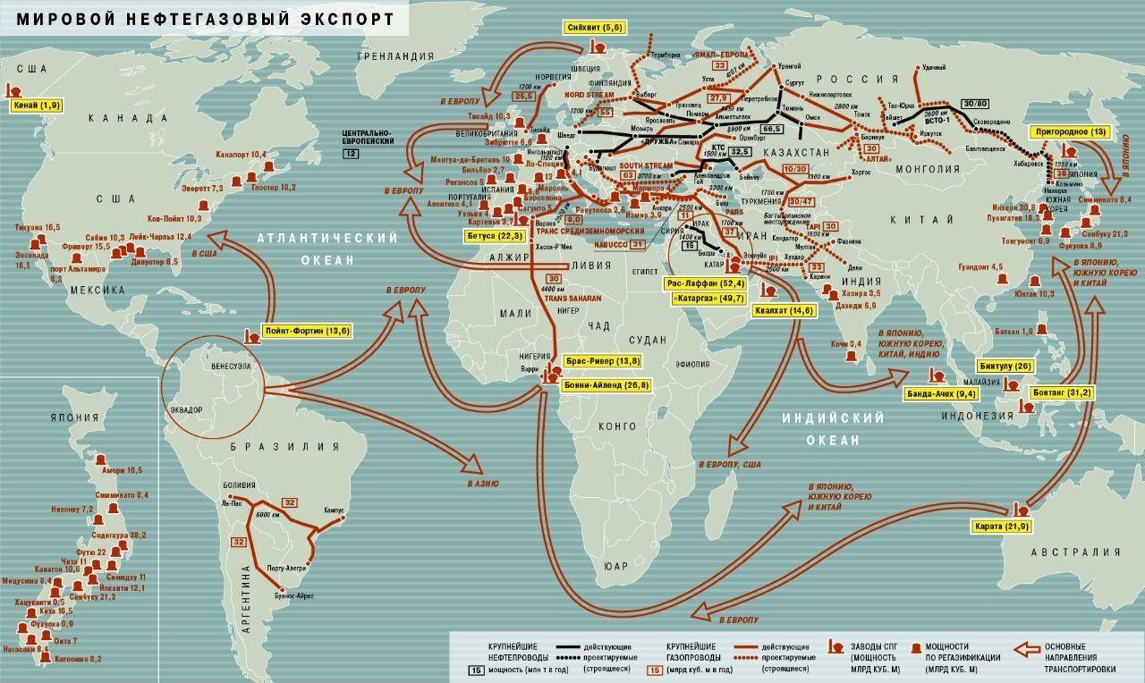 Структура нефте- и газового экспорта