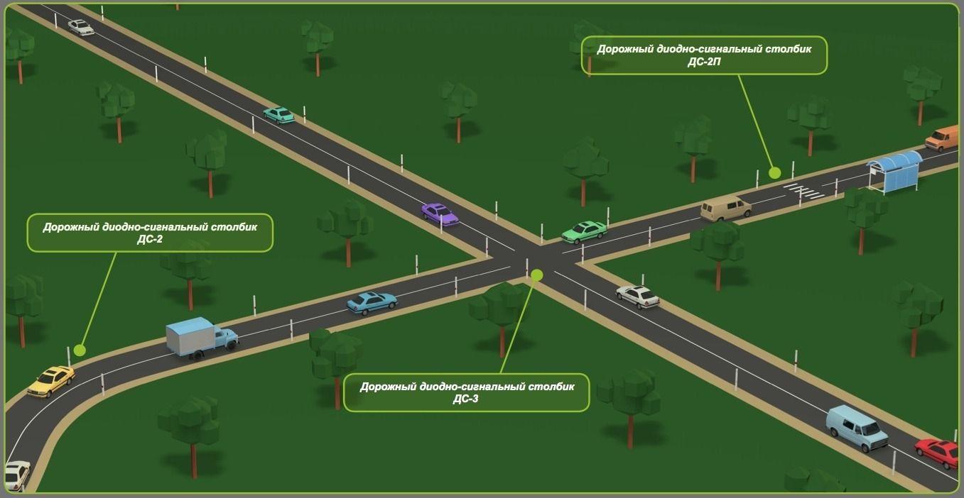 Прекресток с активными дорожными сигнальными столбиками