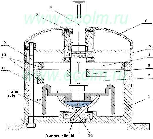 Магнитный двигатель ШэньХэ Вана
