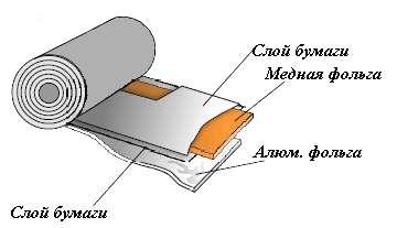 Катушечная земляная батарея