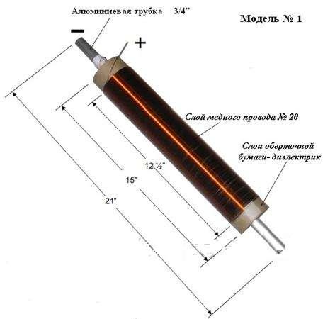 Соленоидный накопитель земной энергии.