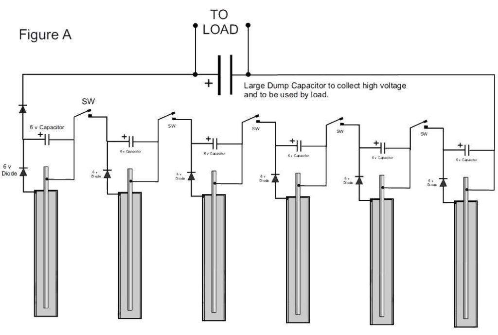 Последовательное соединение элементов земляной батареи